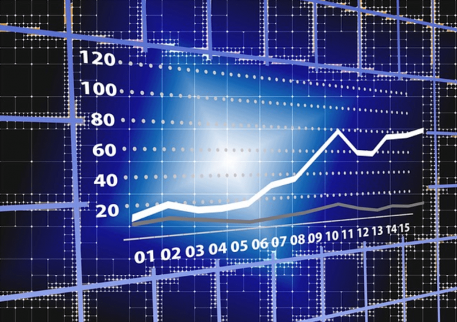 Фундаментальный анализ: важность макроэкономики