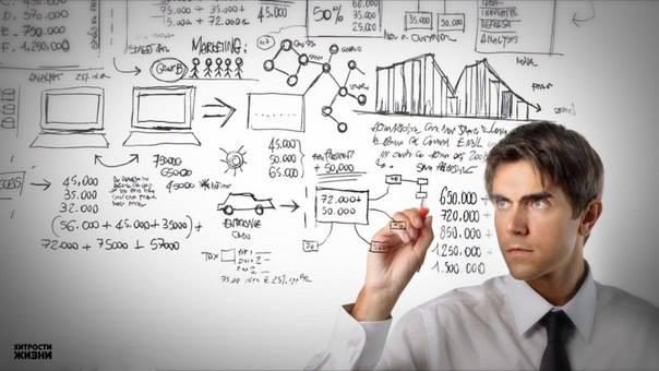 ТОП-10 советов как все успеть и повысить работоспособность.