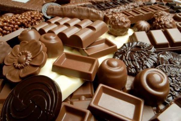 Интересные факты про сладости